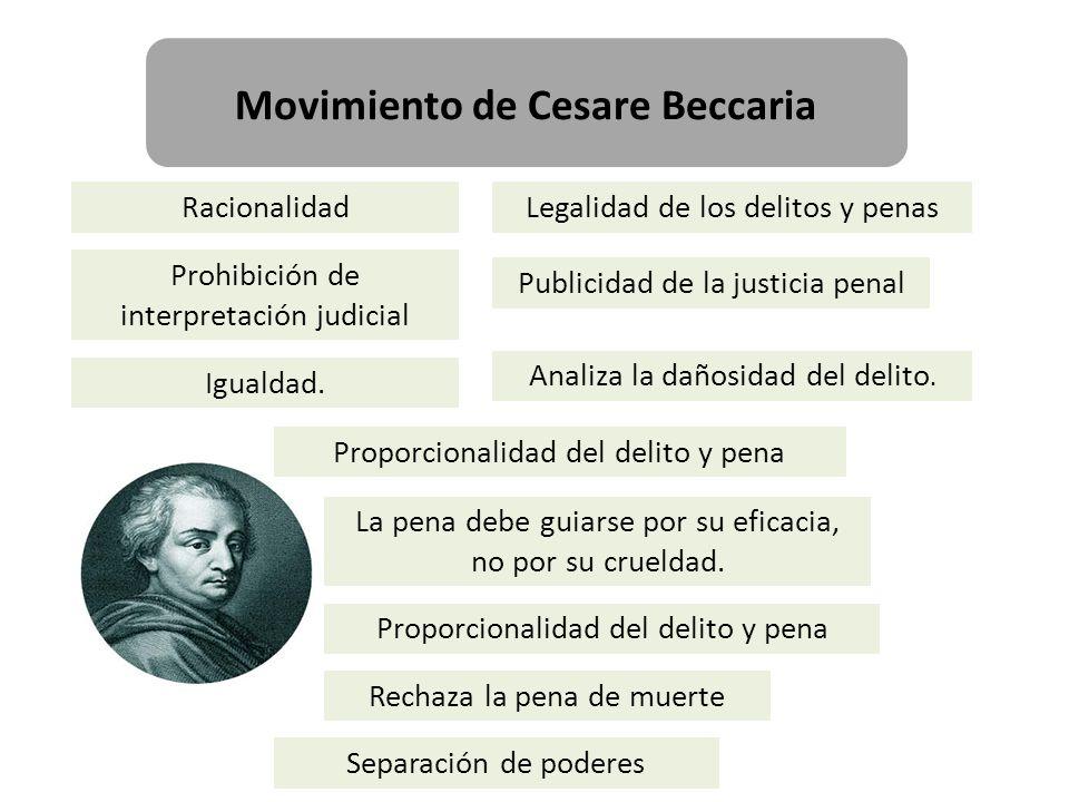 Movimiento de Cesare Beccaria
