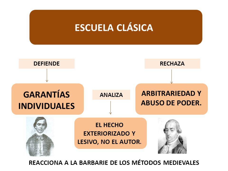 ESCUELA CLÁSICA GARANTÍAS INDIVIDUALES ARBITRARIEDAD Y ABUSO DE PODER.