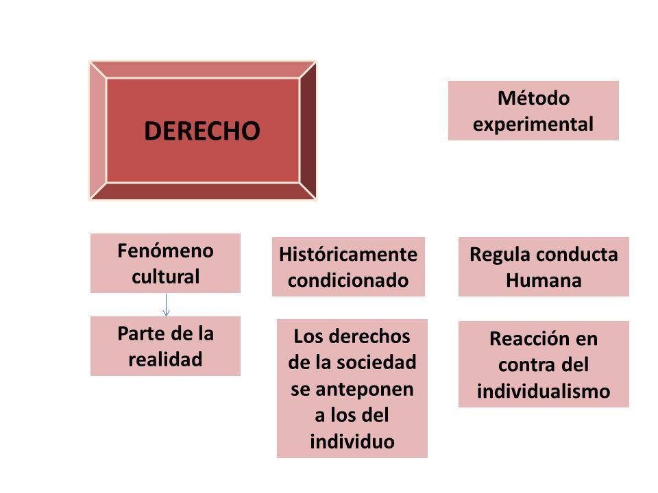 DERECHO Método experimental Fenómeno cultural