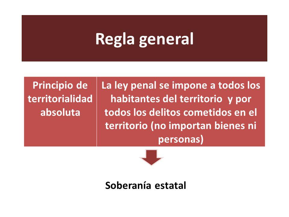 Principio de territorialidad absoluta
