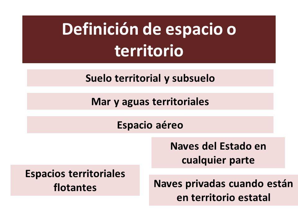 Definición de espacio o territorio
