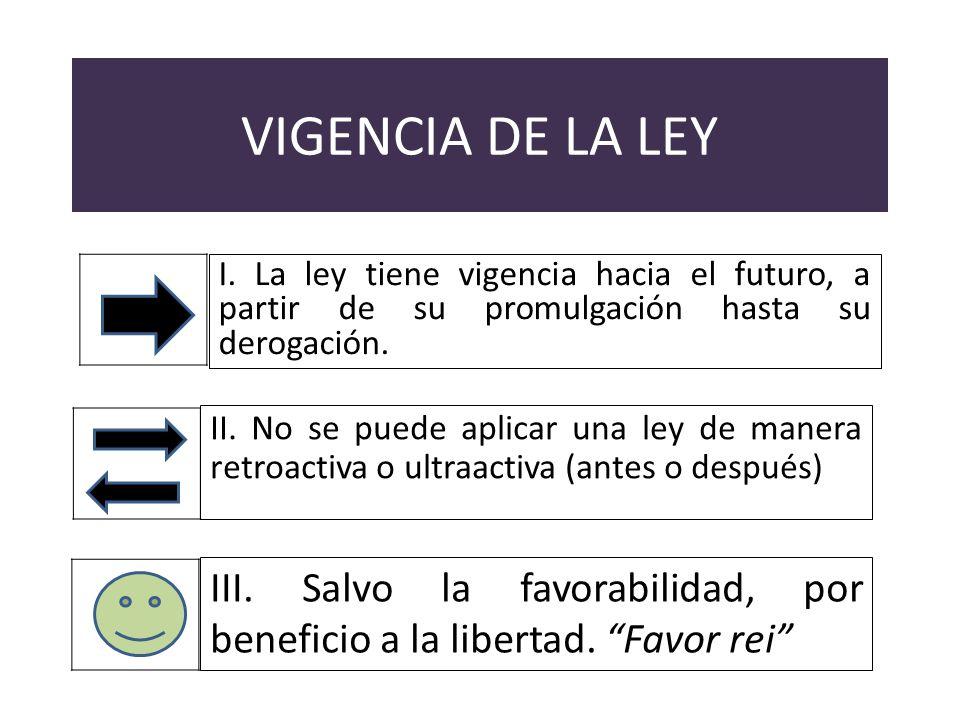 VIGENCIA DE LA LEY I. La ley tiene vigencia hacia el futuro, a partir de su promulgación hasta su derogación.