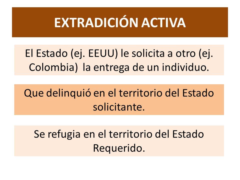 EXTRADICIÓN ACTIVA El Estado (ej. EEUU) le solicita a otro (ej. Colombia) la entrega de un individuo.