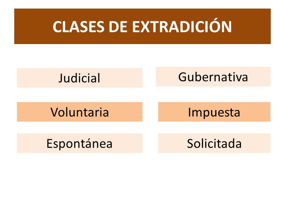 CLASES DE EXTRADICIÓN Judicial Gubernativa Voluntaria Impuesta