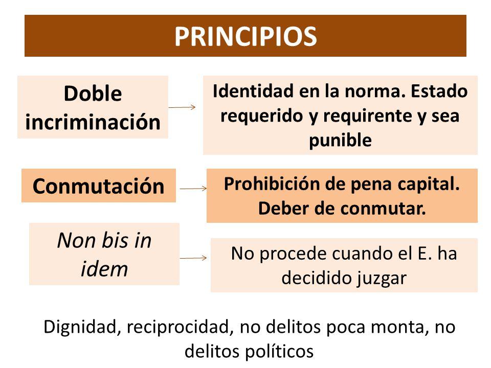 PRINCIPIOS Doble incriminación Conmutación Non bis in idem