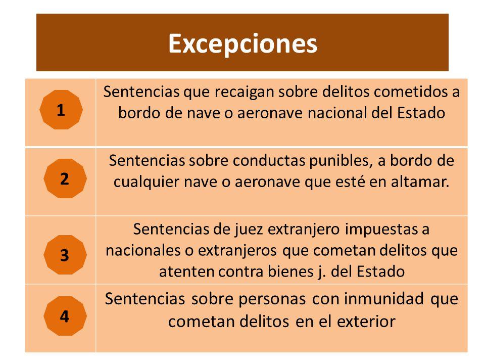 Excepciones Sentencias que recaigan sobre delitos cometidos a bordo de nave o aeronave nacional del Estado.