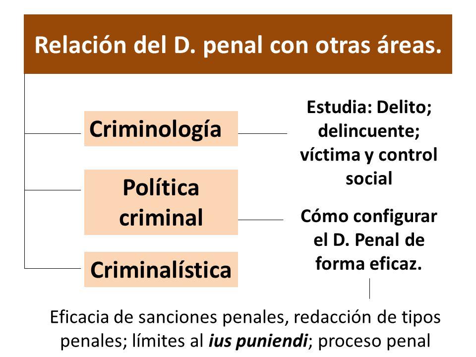 Relación del D. penal con otras áreas.