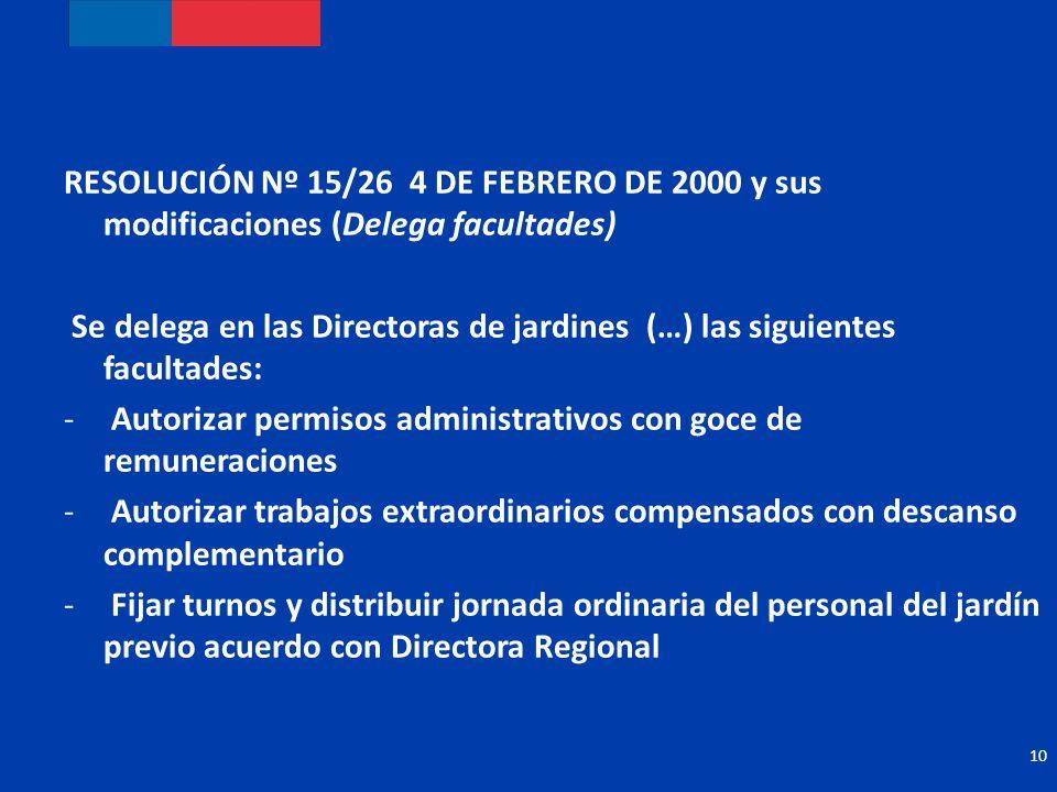 Marco normativo de la administraci n p blica e for Ejemplo protocolo autocontrol piscinas
