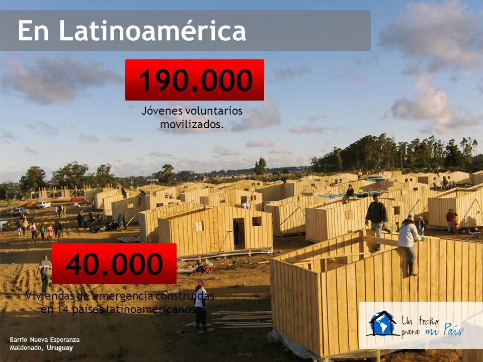 190.000 40.000 En Latinoamérica Jóvenes voluntarios movilizados.