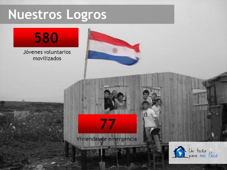 580 77 Nuestros Logros Jóvenes voluntarios movilizados
