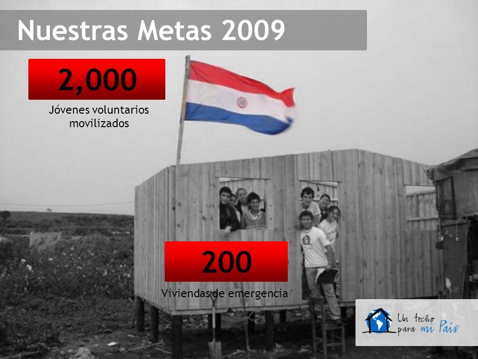 2,000 200 Nuestras Metas 2009 Jóvenes voluntarios movilizados