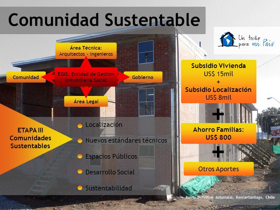Subsidio Localización