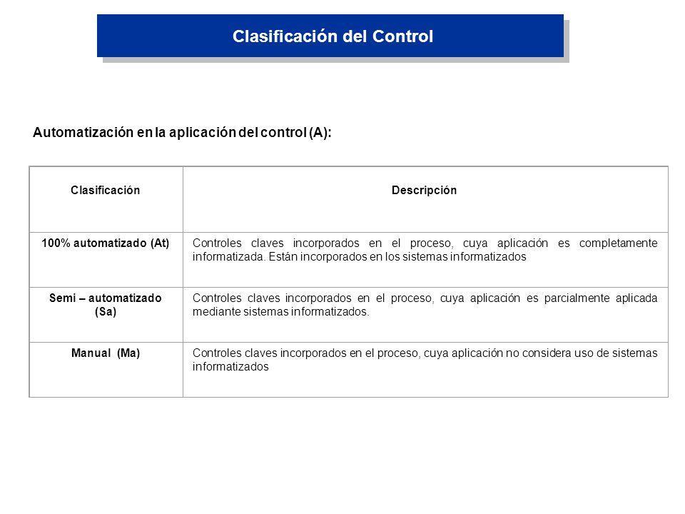 Clasificación del Control