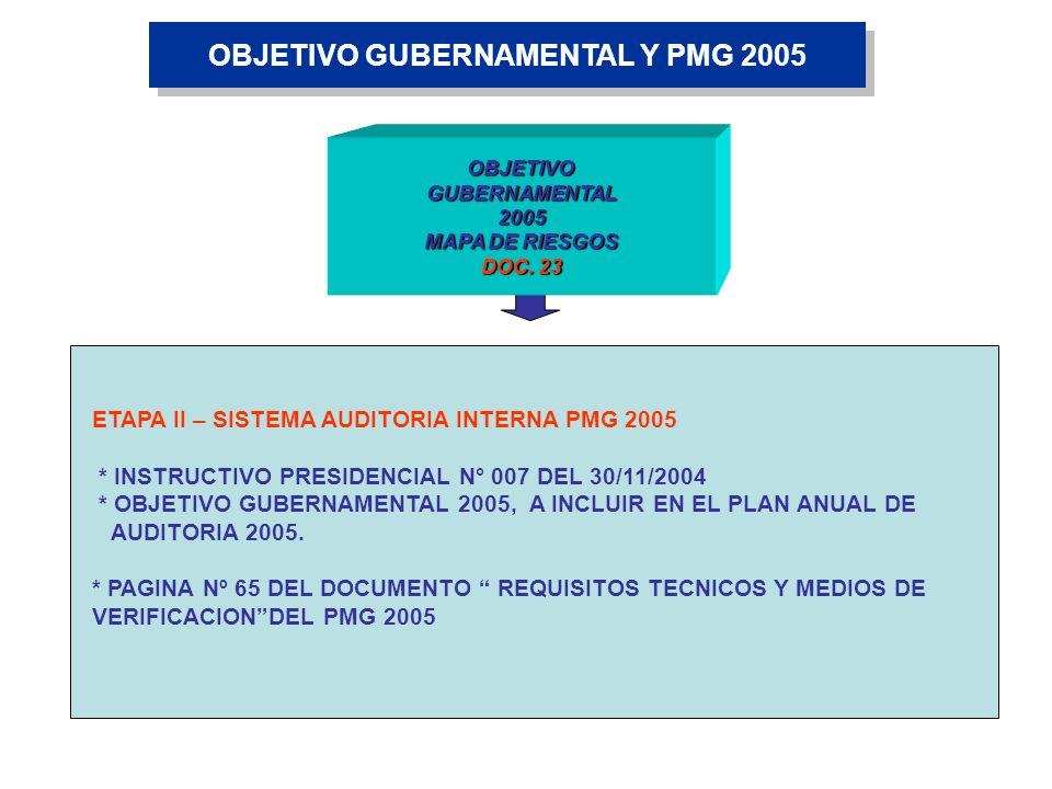 OBJETIVO GUBERNAMENTAL Y PMG 2005