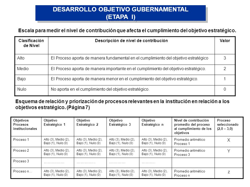 DESARROLLO OBJETIVO GUBERNAMENTAL (ETAPA I)