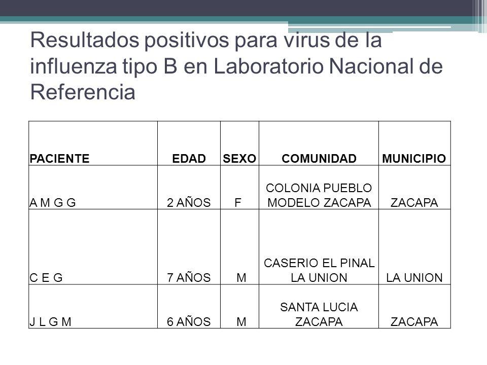 Resultados positivos para virus de la influenza tipo B en Laboratorio Nacional de Referencia
