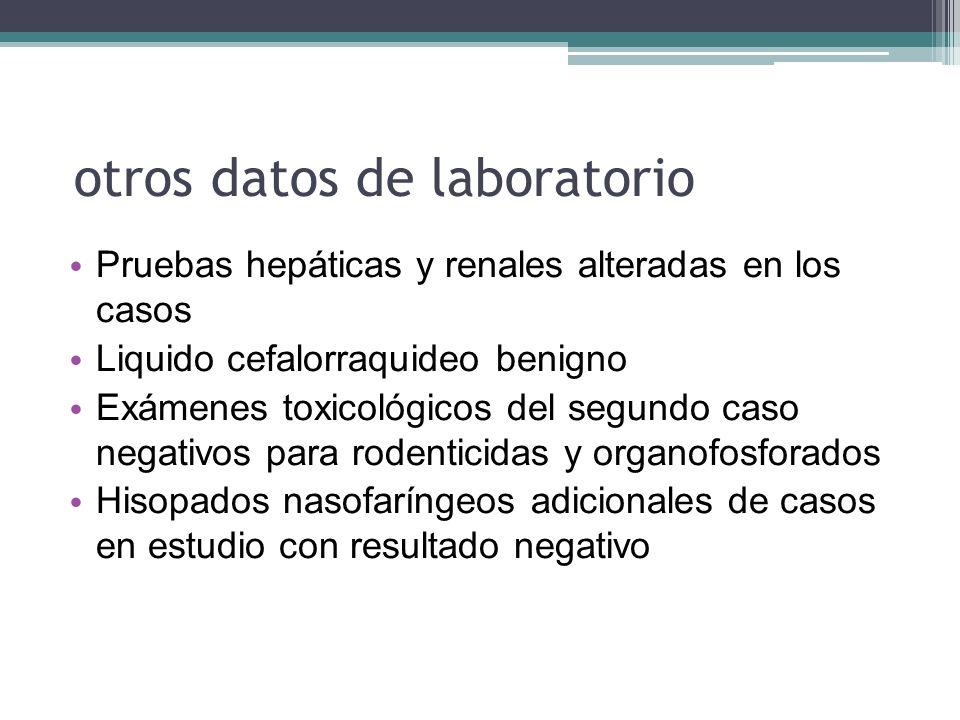 otros datos de laboratorio