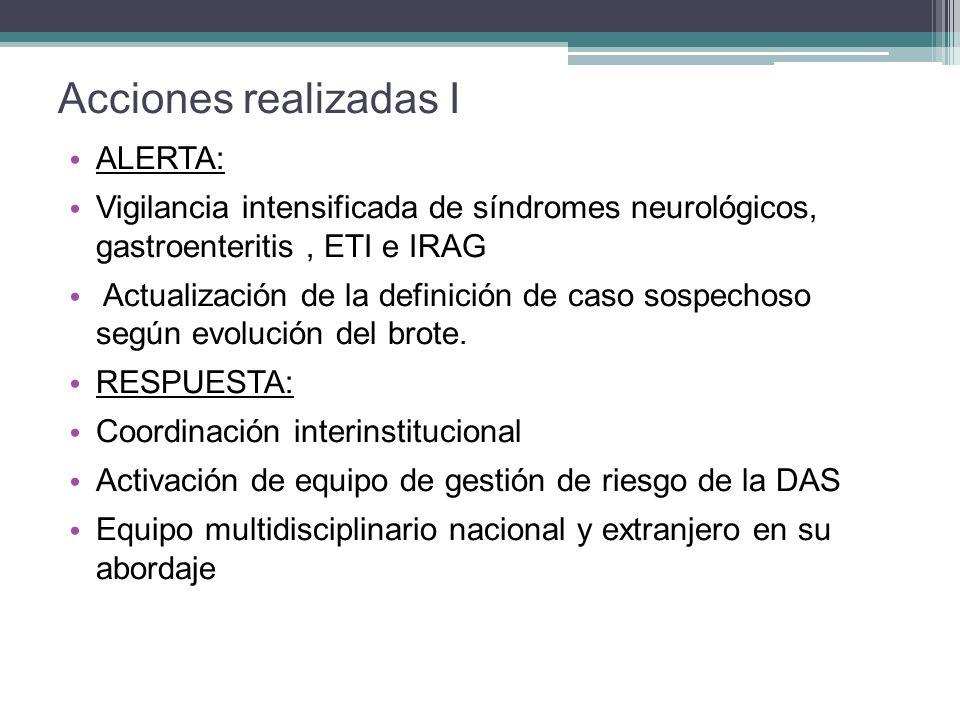 Acciones realizadas I ALERTA: