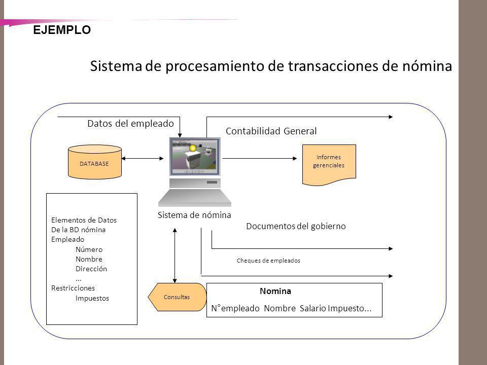 Sistema de procesamiento de transacciones de nómina