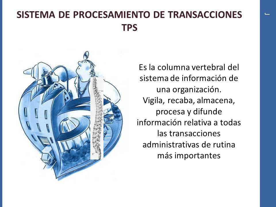 SISTEMA DE PROCESAMIENTO DE TRANSACCIONES