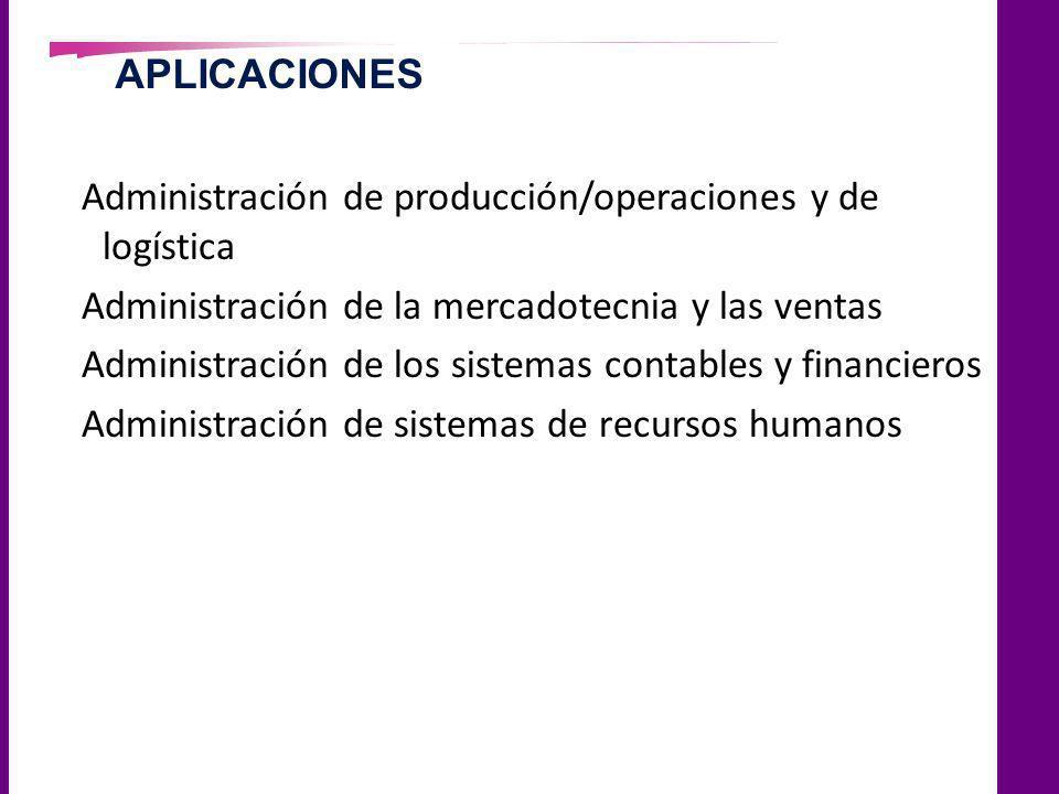 APLICACIONES Administración de producción/operaciones y de logística. Administración de la mercadotecnia y las ventas.