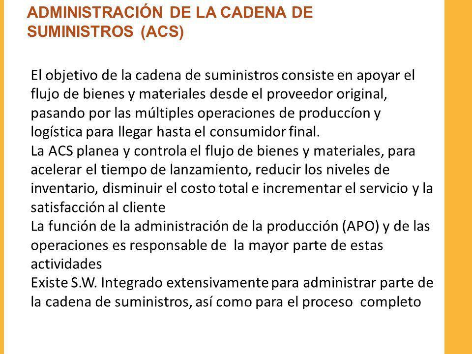 ADMINISTRACIÓN DE LA CADENA DE SUMINISTROS (ACS)