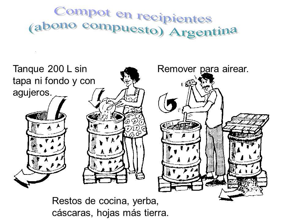 (abono compuesto) Argentina
