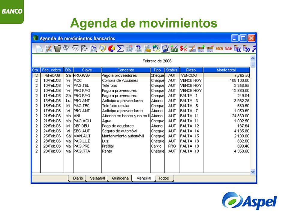 Agenda de movimientos
