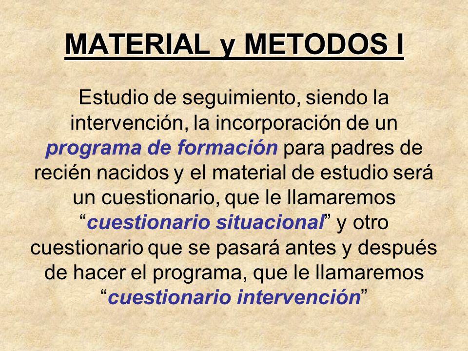 MATERIAL y METODOS I