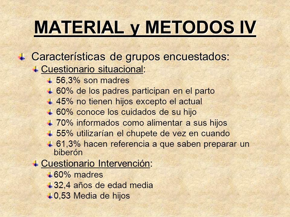 MATERIAL y METODOS IV Características de grupos encuestados: