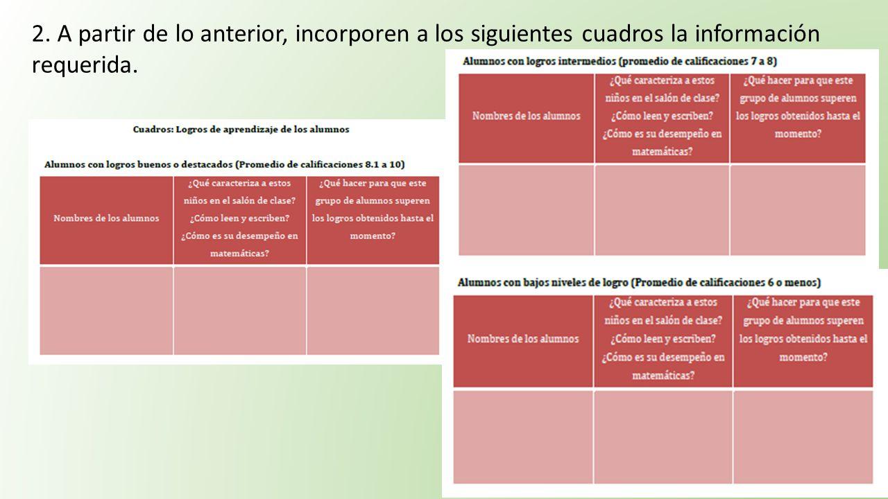 2. A partir de lo anterior, incorporen a los siguientes cuadros la información requerida.