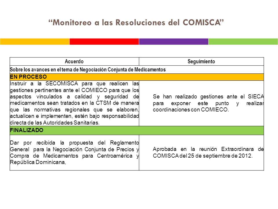 Monitoreo a las Resoluciones del COMISCA