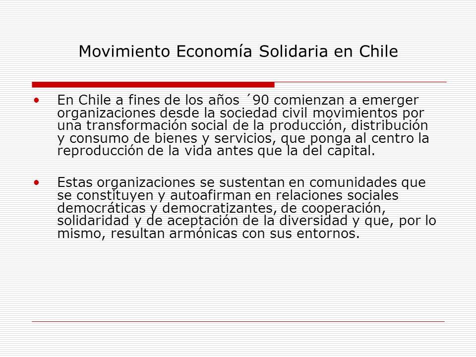 Movimiento Economía Solidaria en Chile