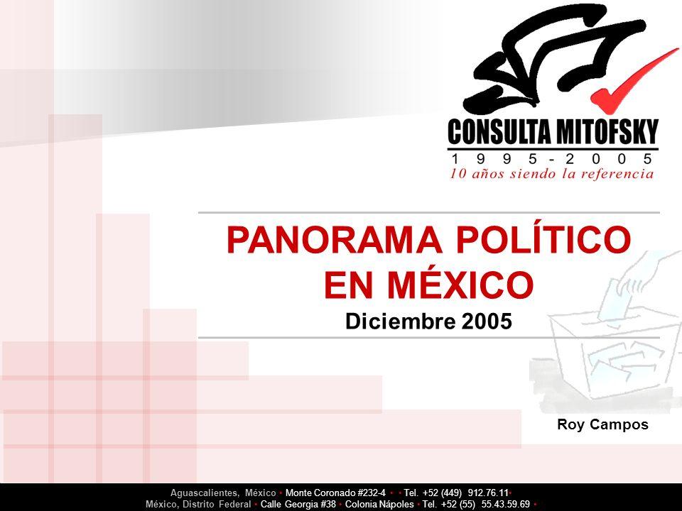 PANORAMA POLÍTICO EN MÉXICO