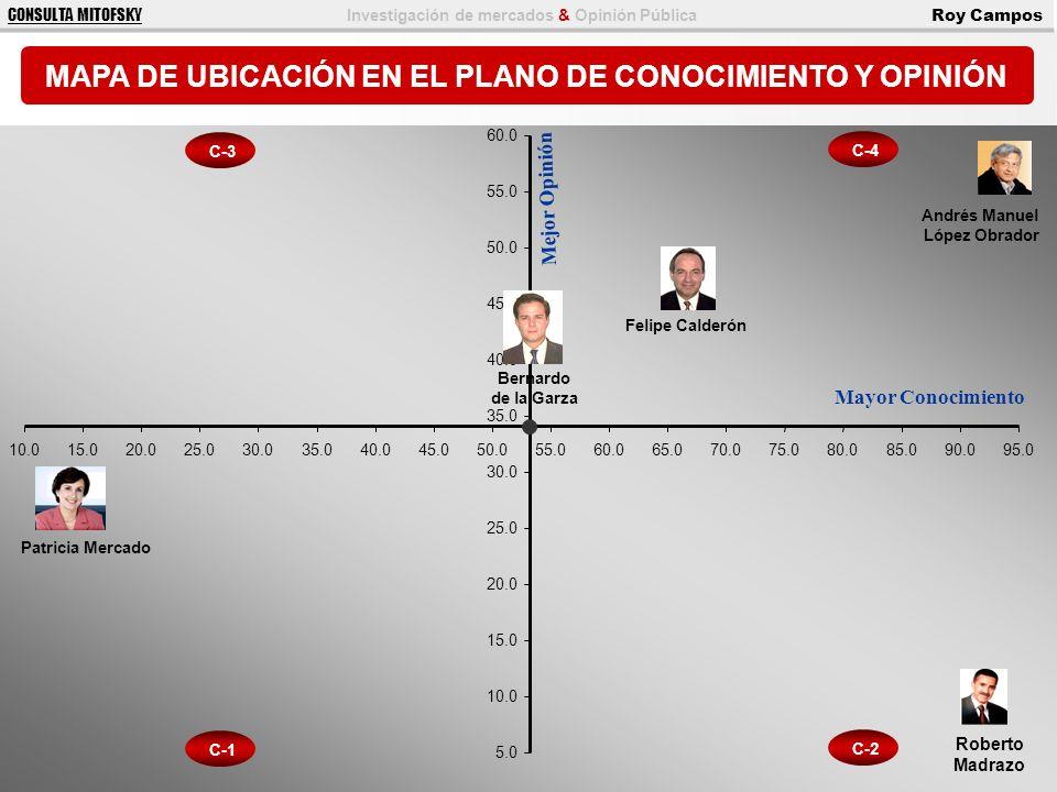 MAPA DE UBICACIÓN EN EL PLANO DE CONOCIMIENTO Y OPINIÓN