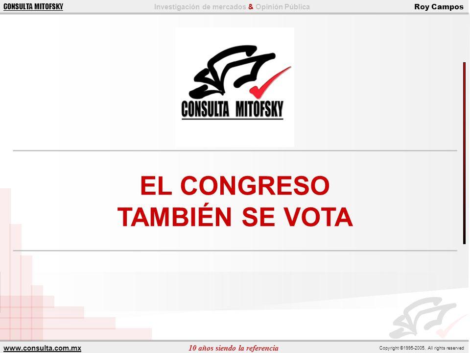 EL CONGRESO TAMBIÉN SE VOTA