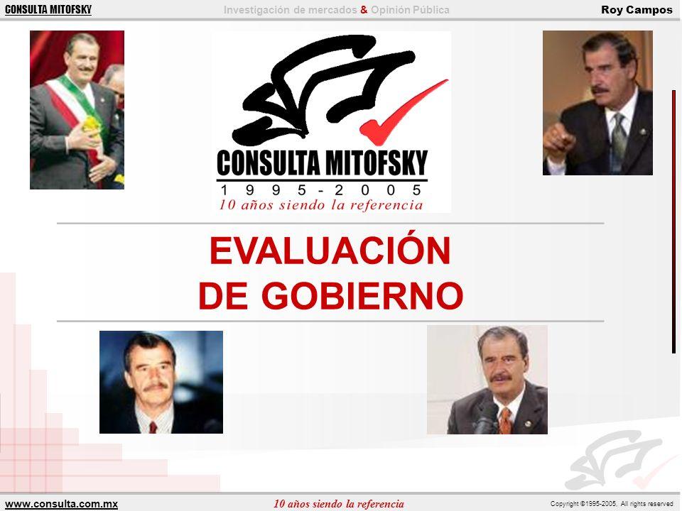 EVALUACIÓN DE GOBIERNO