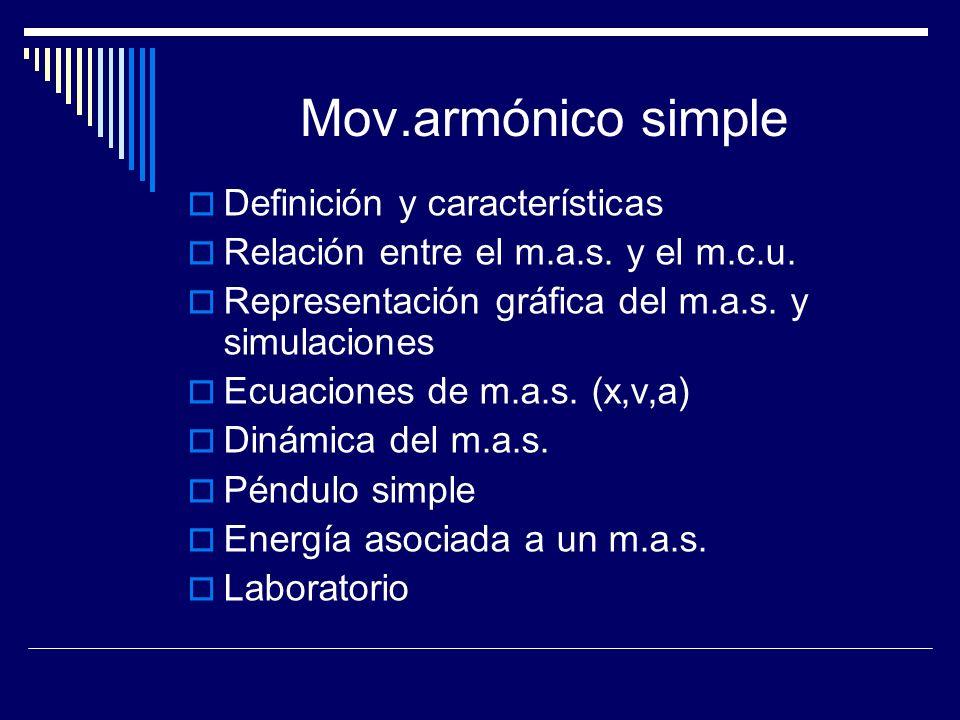 Mov.armónico simple Definición y características