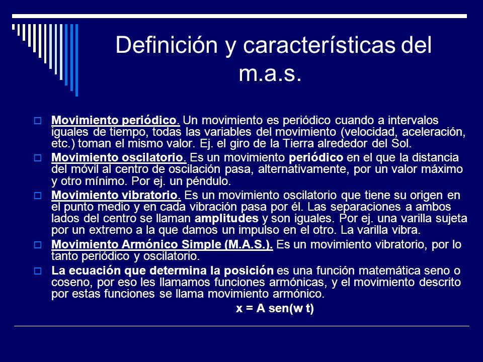 Definición y características del m.a.s.