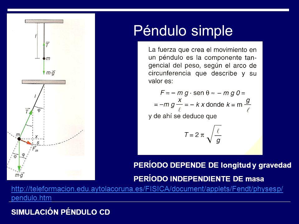 Péndulo simple PERÍODO DEPENDE DE longitud y gravedad