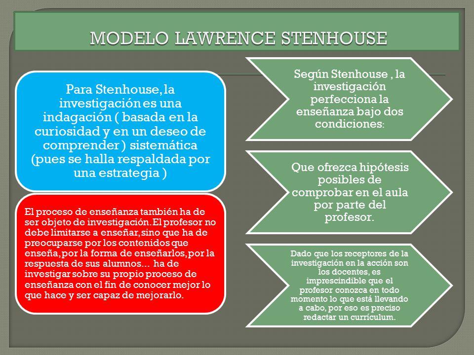 Lawrence stenhouse biograf a ppt descargar for La accion educativa en el exterior