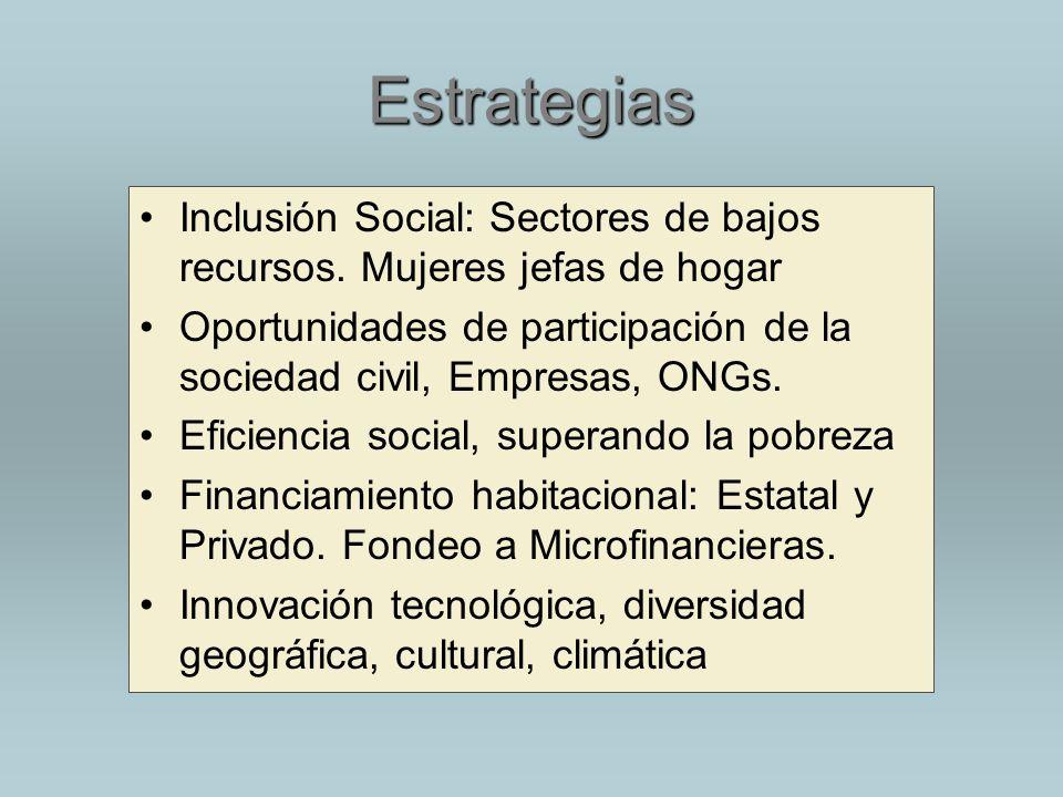 Estrategias Inclusión Social: Sectores de bajos recursos. Mujeres jefas de hogar.