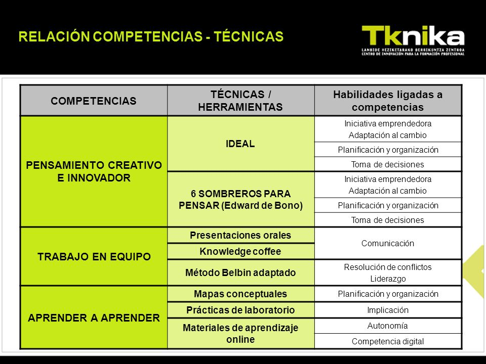 RELACIÓN COMPETENCIAS - TÉCNICAS