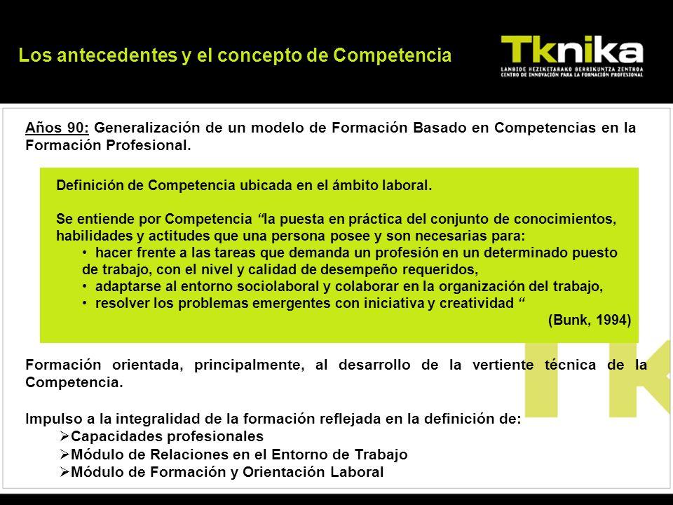 Los antecedentes y el concepto de Competencia
