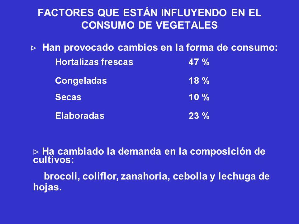 FACTORES QUE ESTÁN INFLUYENDO EN EL CONSUMO DE VEGETALES