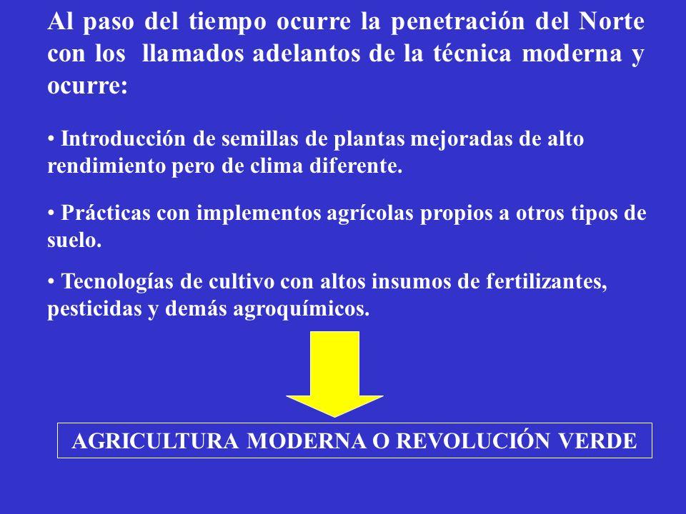 AGRICULTURA MODERNA O REVOLUCIÓN VERDE