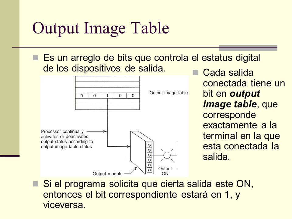 Output Image Table Es un arreglo de bits que controla el estatus digital de los dispositivos de salida.