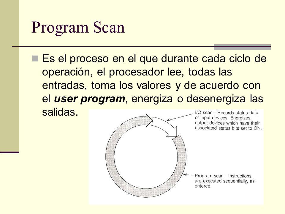Program Scan