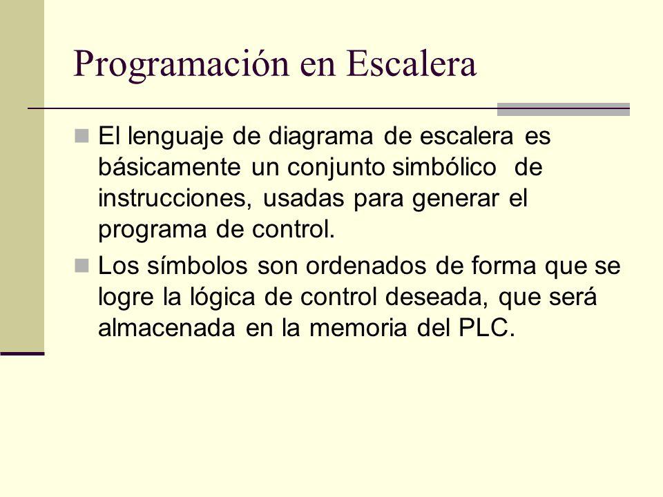 Programación en Escalera