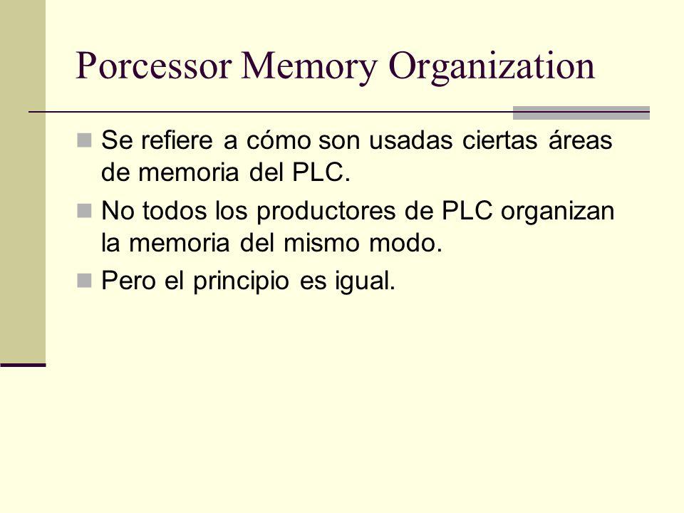 Porcessor Memory Organization